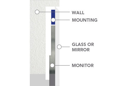 In-Wall Mounting Flush Mount.